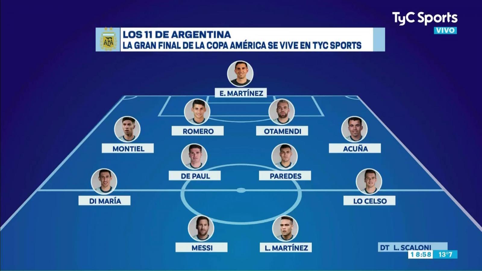 El once de Argentina